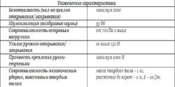 Технические характеристики, таблица 2